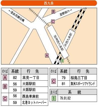 大阪市営バス利用