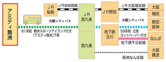 市営→大阪シティ